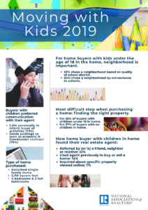 2019 moving with kids infographic 08 12 2019 1300w 1838h